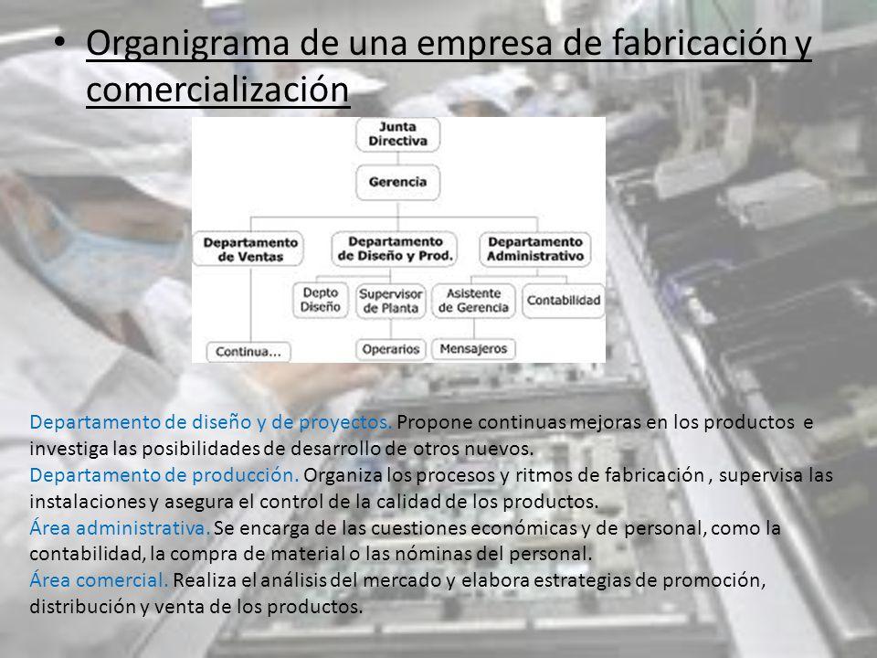Diseño y fabricación de productos Proyecto técnico: -Memoria técnica.