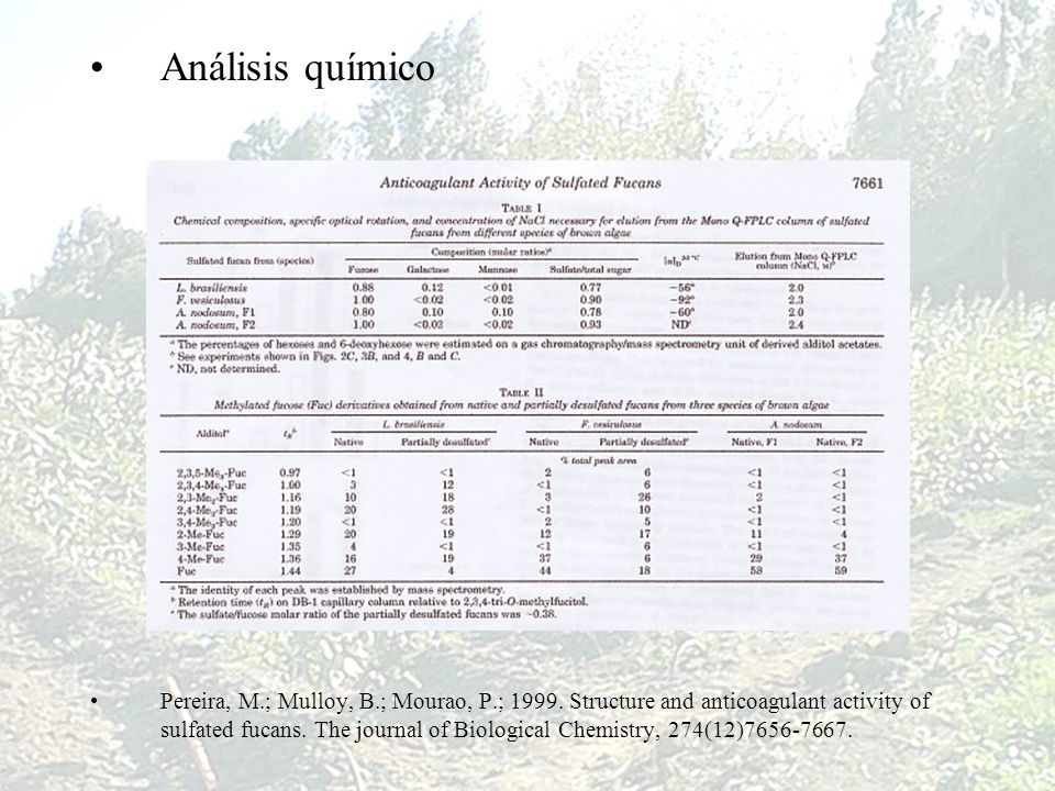 Análisis químico Pereira, M.; Mulloy, B.; Mourao, P.; 1999. Structure and anticoagulant activity of sulfated fucans. The journal of Biological Chemist
