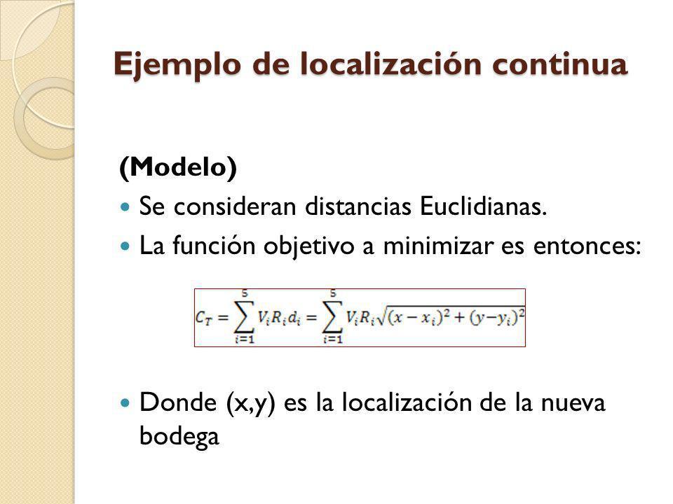 Ejemplo de localización continua (Modelo) Se consideran distancias Euclidianas. La función objetivo a minimizar es entonces: Donde (x,y) es la localiz
