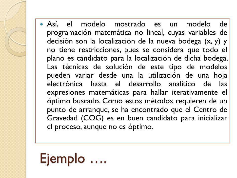 Ejemplo …. Así, el modelo mostrado es un modelo de programación matemática no lineal, cuyas variables de decisión son la localización de la nueva bode