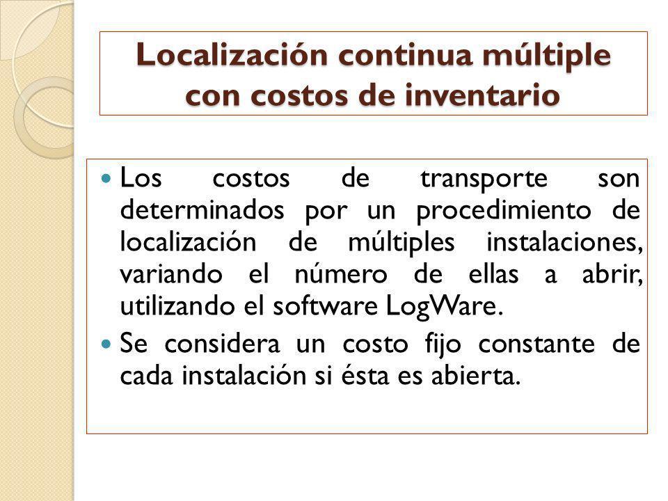 Localización continua múltiple con costos de inventario Los costos de transporte son determinados por un procedimiento de localización de múltiples in
