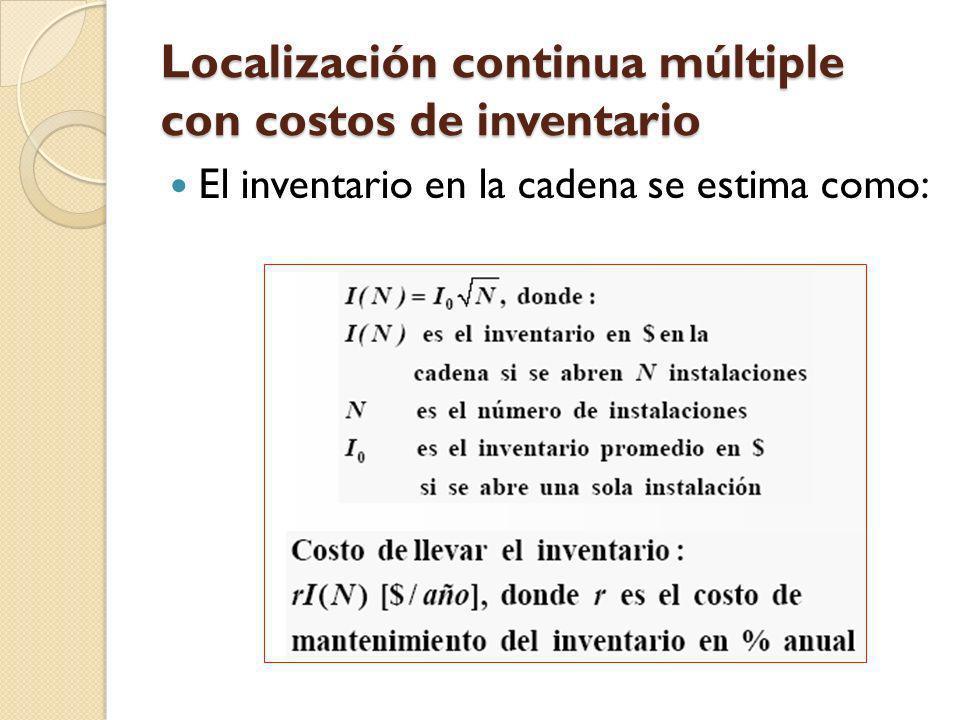 Localización continua múltiple con costos de inventario El inventario en la cadena se estima como: