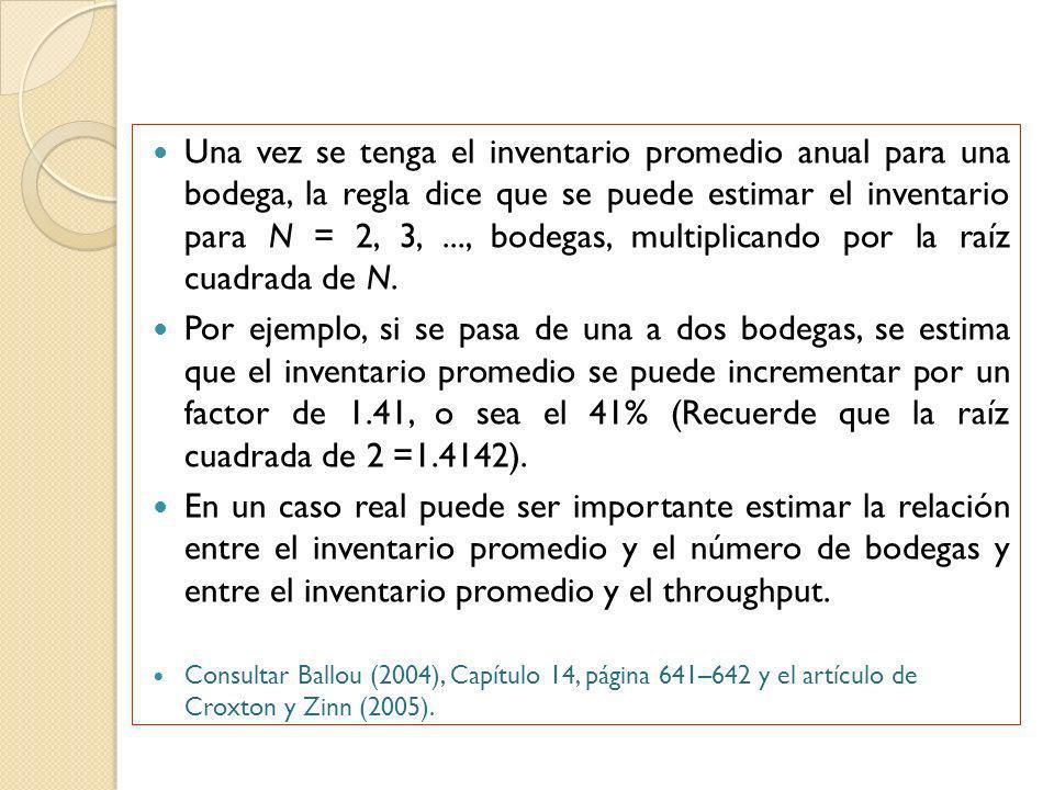 Una vez se tenga el inventario promedio anual para una bodega, la regla dice que se puede estimar el inventario para N = 2, 3,..., bodegas, multiplica