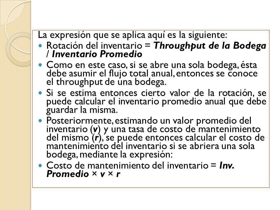 La expresión que se aplica aquí es la siguiente: Rotación del inventario = Throughput de la Bodega / Inventario Promedio Como en este caso, si se abre