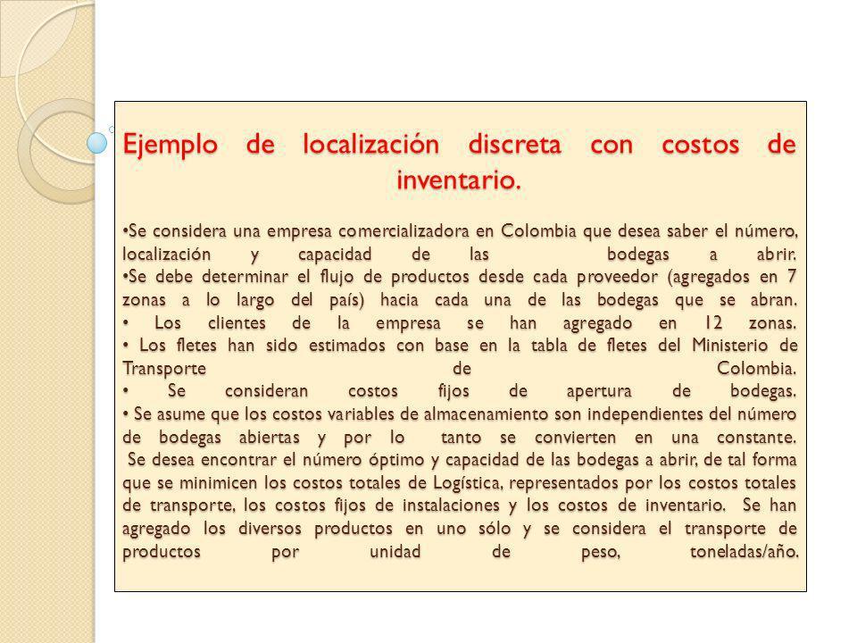Ejemplo de localización discreta con costos de inventario. Se considera una empresa comercializadora en Colombia que desea saber el número, localizaci
