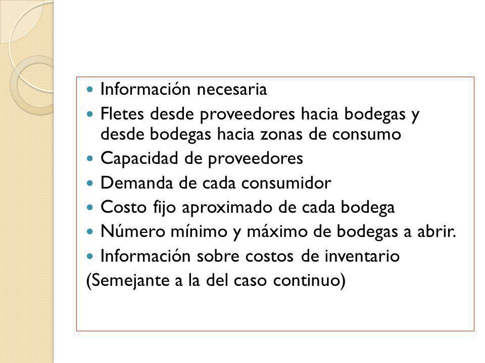 Información necesaria Fletes desde proveedores hacia bodegas y desde bodegas hacia zonas de consumo Capacidad de proveedores Demanda de cada consumido
