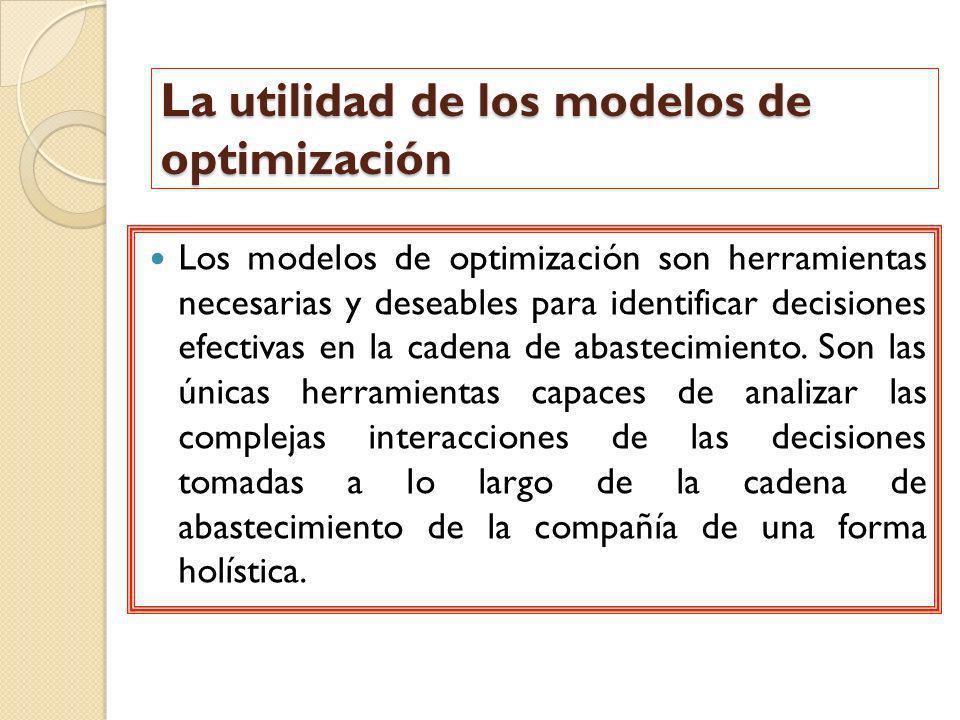 La utilidad de los modelos de optimización Los modelos de optimización son herramientas necesarias y deseables para identificar decisiones efectivas e