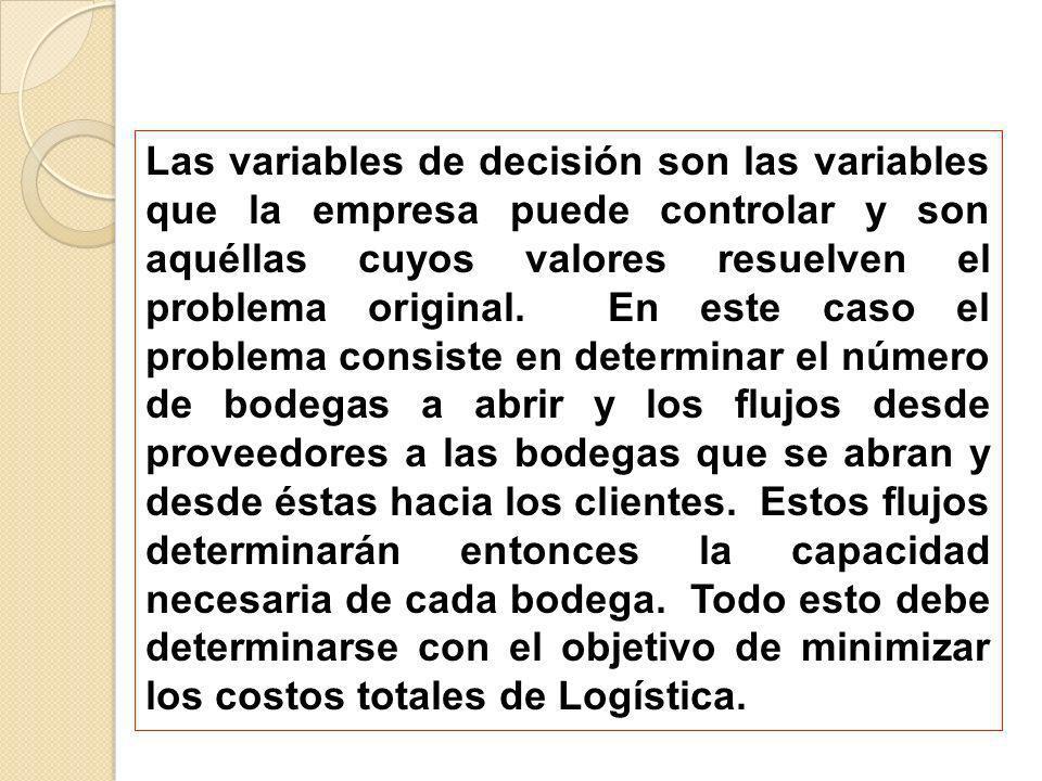 Las variables de decisión son las variables que la empresa puede controlar y son aquéllas cuyos valores resuelven el problema original. En este caso e