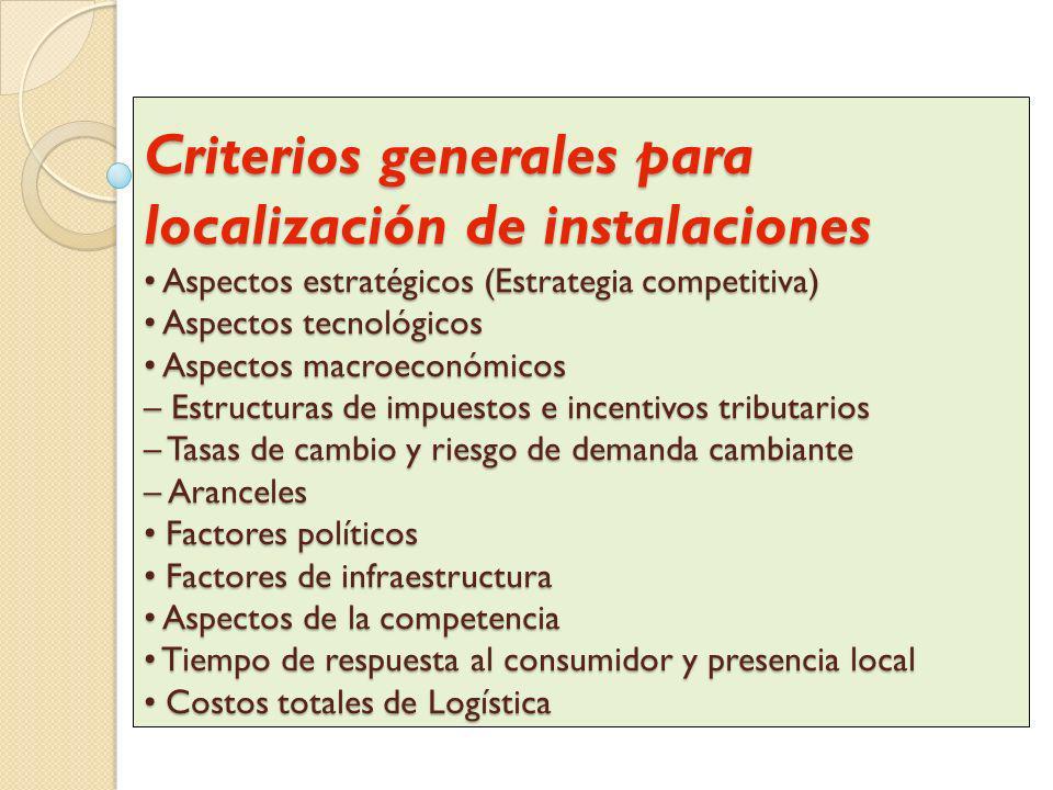 Criterios generales para localización de instalaciones Aspectos estratégicos (Estrategia competitiva) Aspectos tecnológicos Aspectos macroeconómicos –