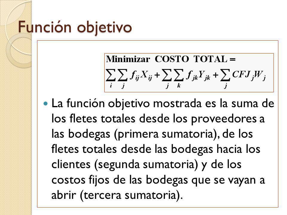 Función objetivo La función objetivo mostrada es la suma de los fletes totales desde los proveedores a las bodegas (primera sumatoria), de los fletes