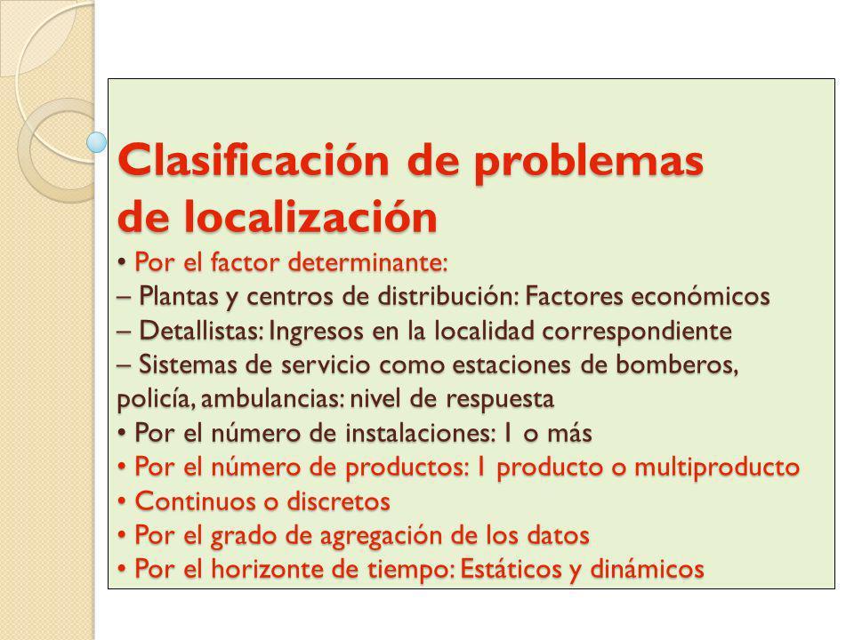 Clasificación de problemas de localización Por el factor determinante: – Plantas y centros de distribución: Factores económicos – Detallistas: Ingreso