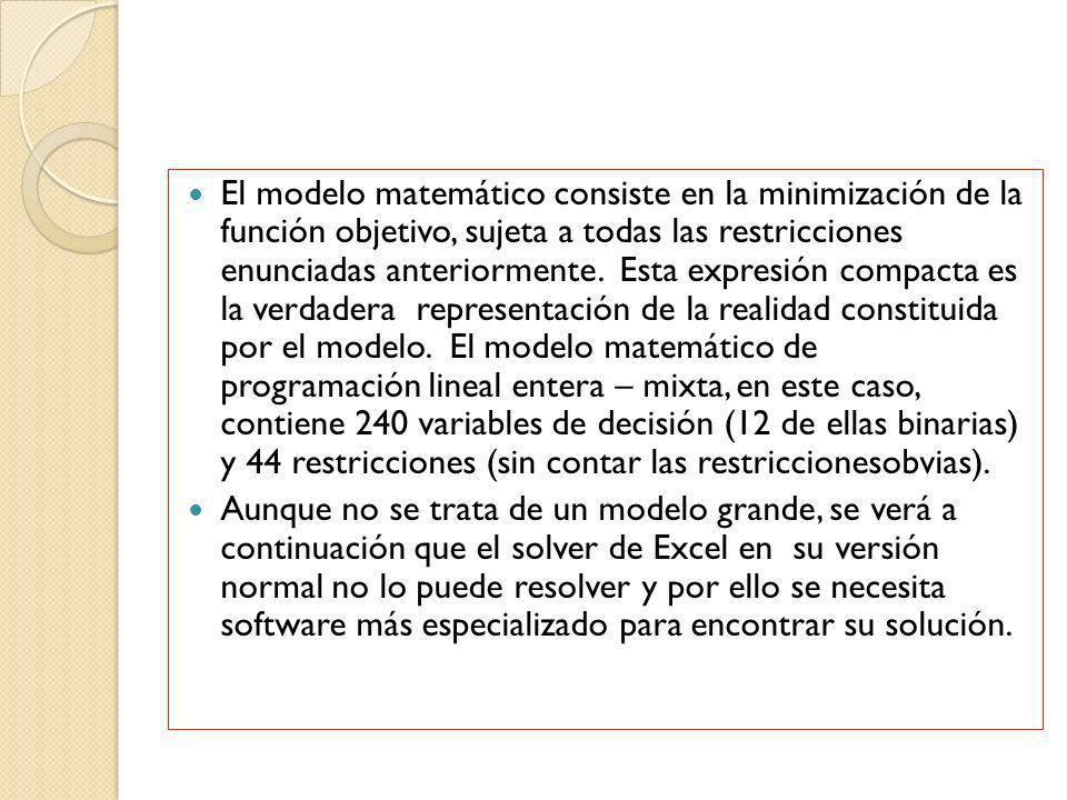 El modelo matemático consiste en la minimización de la función objetivo, sujeta a todas las restricciones enunciadas anteriormente. Esta expresión com