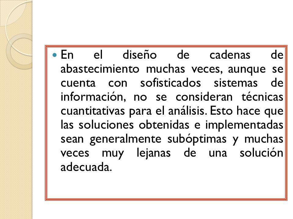 El modelo matemático consiste en la minimización de la función objetivo, sujeta a todas las restricciones enunciadas anteriormente.