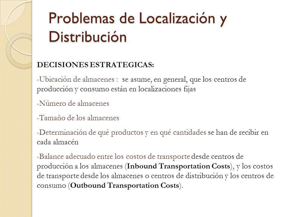 Problemas de Localización y Distribución DECISIONES ESTRATEGICAS: -Ubicación de almacenes : se asume, en general, que los centros de producción y cons