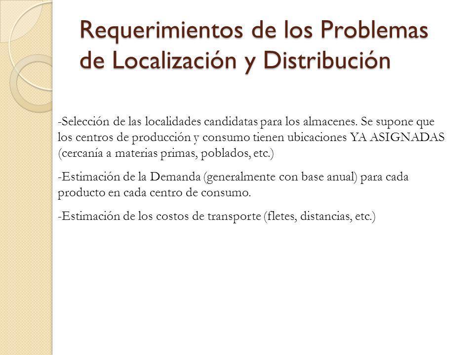 Requerimientos de los Problemas de Localización y Distribución -Selección de las localidades candidatas para los almacenes. Se supone que los centros