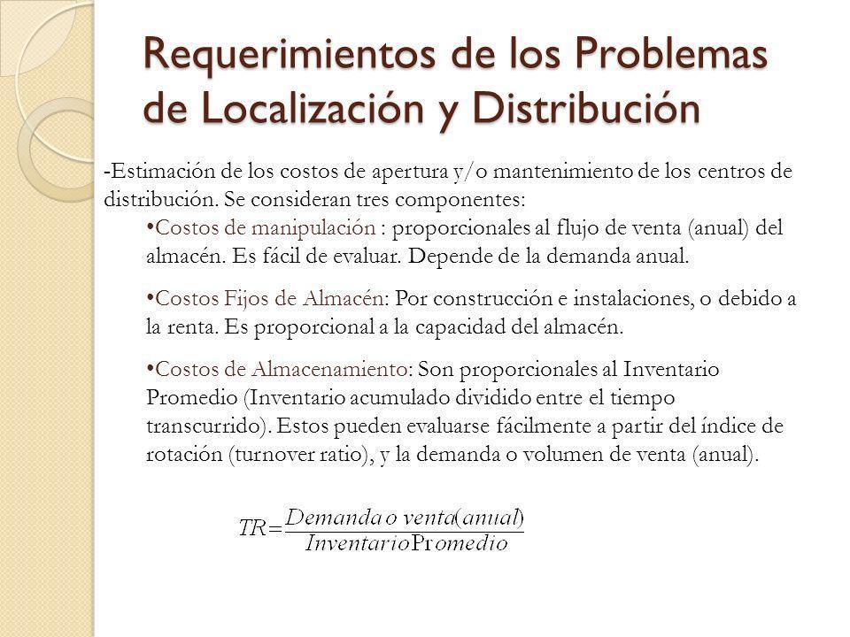 Requerimientos de los Problemas de Localización y Distribución - Estimación de los costos de apertura y/o mantenimiento de los centros de distribución