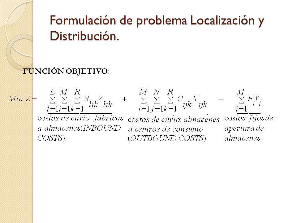 Formulación de problema Localización y Distribución. FUNCIÓN OBJETIVO :