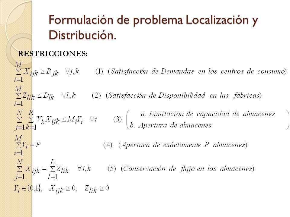 Formulación de problema Localización y Distribución. RESTRICCIONES: