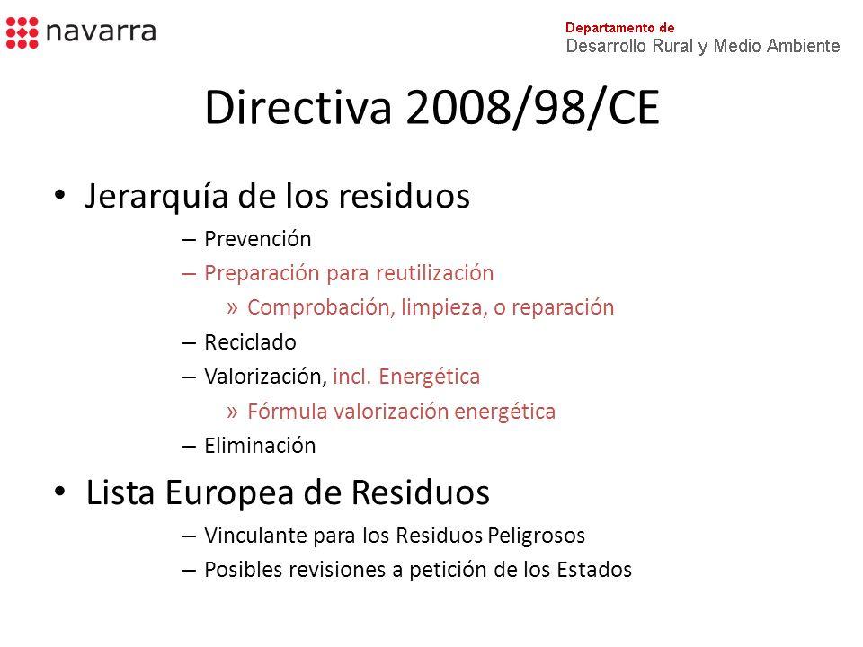 Directiva 2008/98/CE Subproductos Uso seguro Sin tratamiento previo Es parte del proceso de producción Cumple con los requisitos aplicables a los productos Futuro desarrollo de criterios