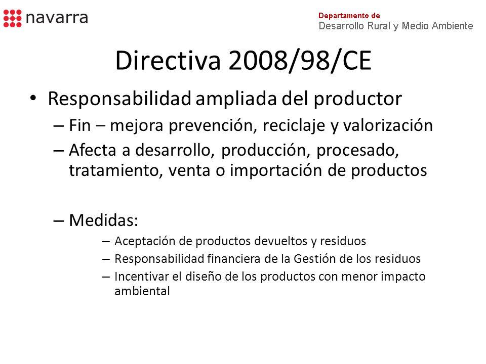 Directiva 2008/98/CE Prevención de residuos – Informes de la Comisión europea 2011 – evolución generación de residuos – alcance de la prevención de residuos – Definición de una política de diseño ecológico de los productos (generación y carácter de peligroso) – Plan de acción para modificar los actuales modelos de consumo 2014 – Objetivos de prevención de residuos para 2020