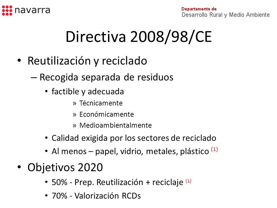 Libro Verde Bioresiduos – Documento debate (3-12-2008) Limitación cuantitativa más estricta a la eliminación en vertedero Opciones de tratamiento, incluida la valorización energética Objetivos de reciclaje de bioresiduos Necesidad de normas de calidad del compost – Evaluación de Impacto de las alternativas – Posible Futura Directiva