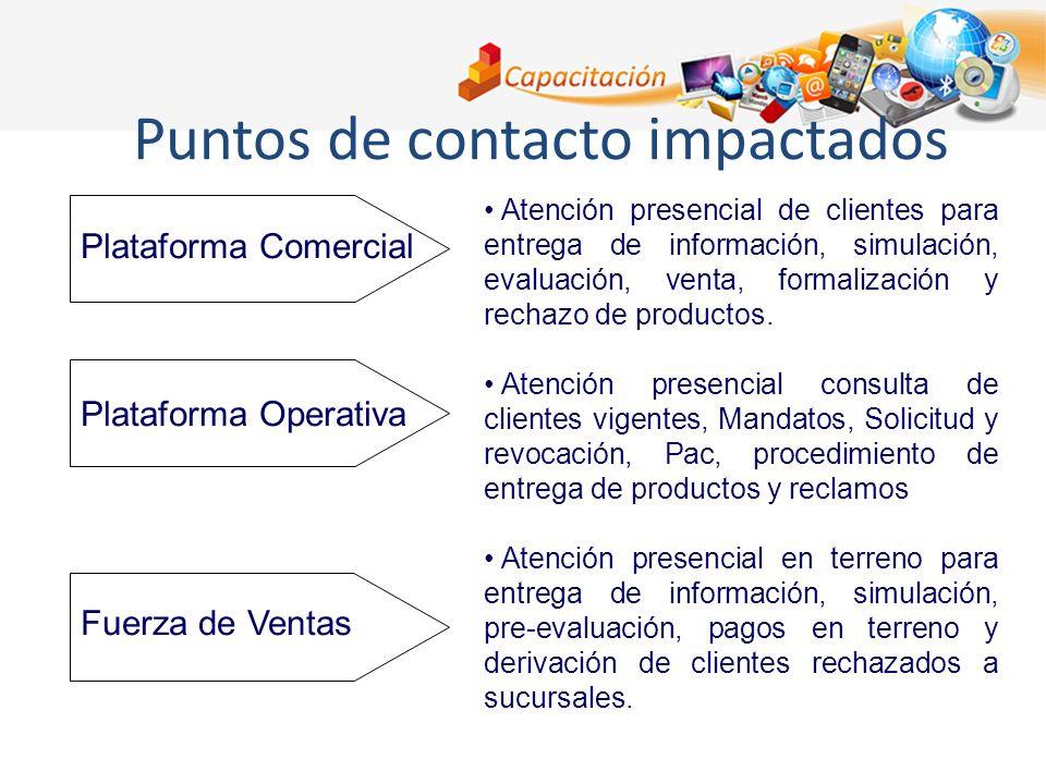 Plataforma Comercial Plataforma Operativa Fuerza de Ventas Atención presencial de clientes para entrega de información, simulación, evaluación, venta,