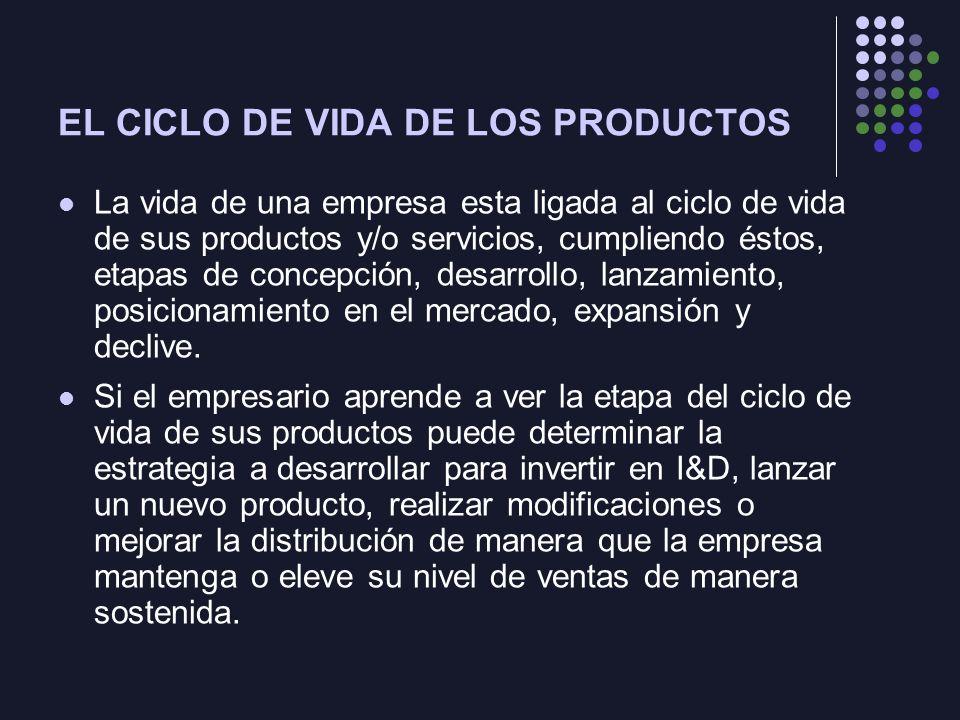 EL CICLO DE VIDA DE LOS PRODUCTOS La vida de una empresa esta ligada al ciclo de vida de sus productos y/o servicios, cumpliendo éstos, etapas de concepción, desarrollo, lanzamiento, posicionamiento en el mercado, expansión y declive.