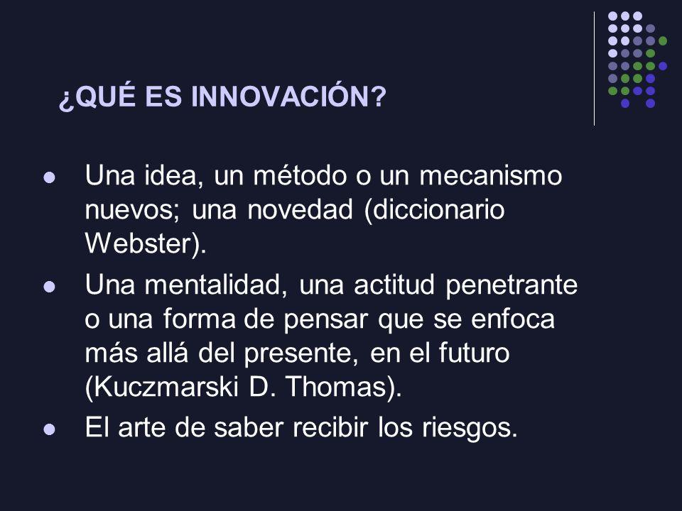 ¿QUÉ ES INNOVACIÓN.Una idea, un método o un mecanismo nuevos; una novedad (diccionario Webster).