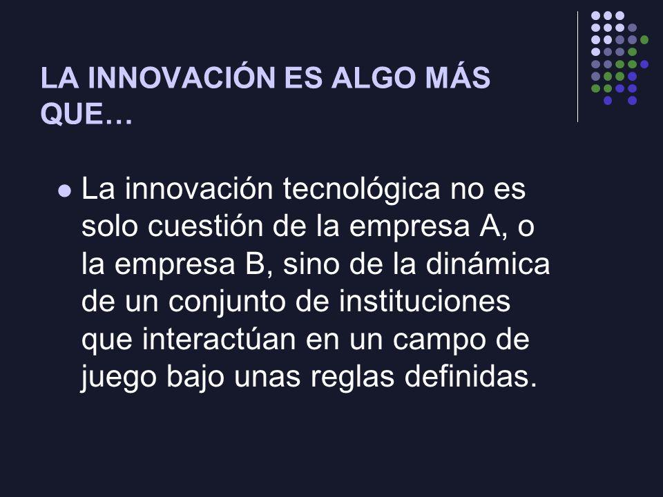 LA INNOVACIÓN ES ALGO MÁS QUE… La innovación tecnológica no es solo cuestión de la empresa A, o la empresa B, sino de la dinámica de un conjunto de instituciones que interactúan en un campo de juego bajo unas reglas definidas.