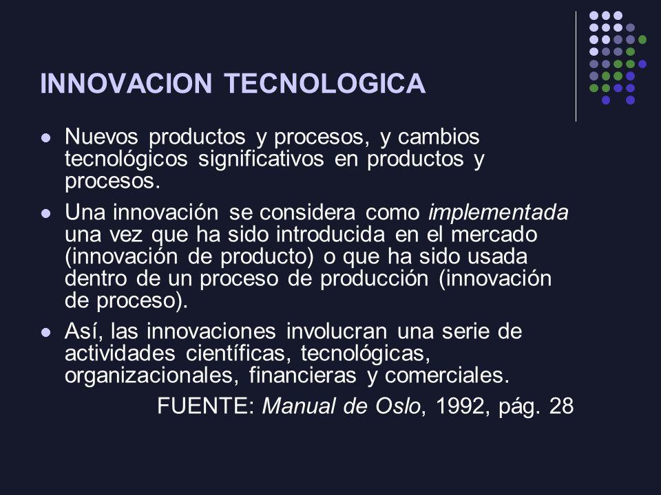 INNOVACION TECNOLOGICA Nuevos productos y procesos, y cambios tecnológicos significativos en productos y procesos.