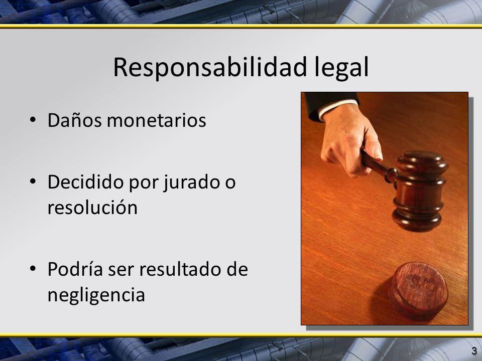 Responsabilidad legal Daños monetarios Decidido por jurado o resolución Podría ser resultado de negligencia 3