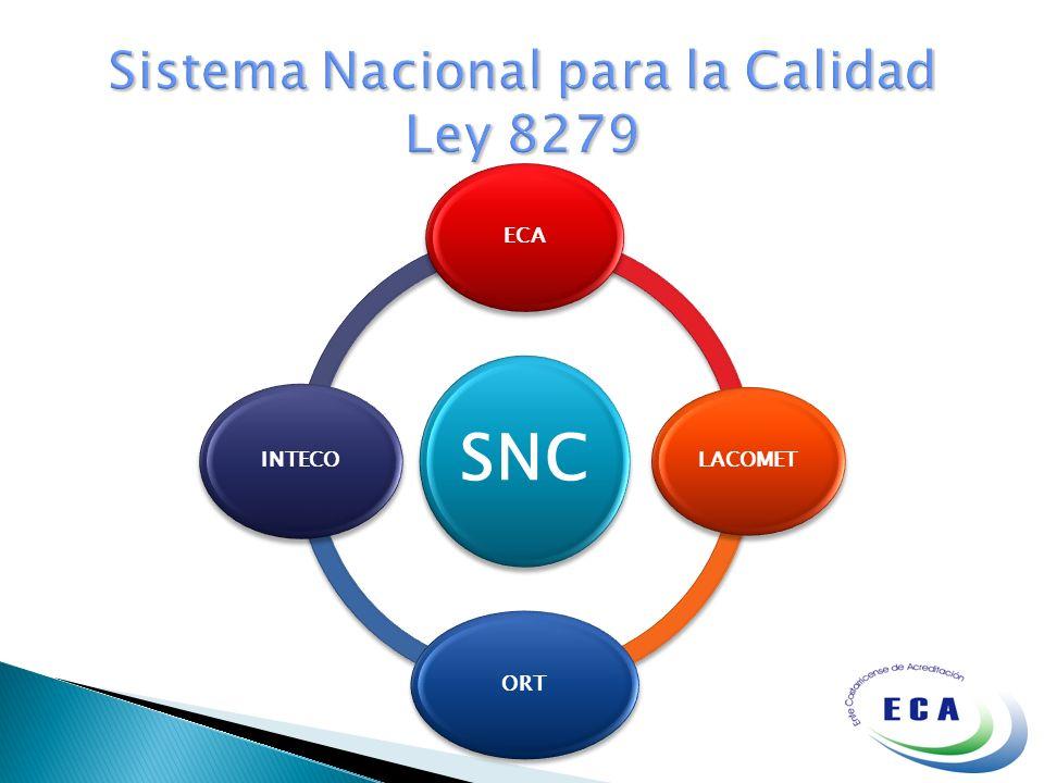 Una infraestructura nacional de la calidad establecida y reconocida internacionalmente representa el corazón de la política de la calidad nacional y puede ser aplicada a todos los parámetros de los productos y procesos.
