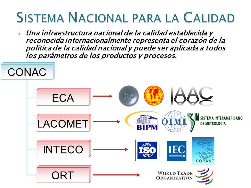 Una infraestructura nacional de la calidad establecida y reconocida internacionalmente representa el corazón de la política de la calidad nacional y p