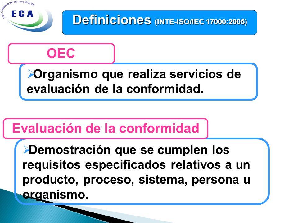 Organismo que realiza servicios de evaluación de la conformidad. OEC Demostración que se cumplen los requisitos especificados relativos a un producto,