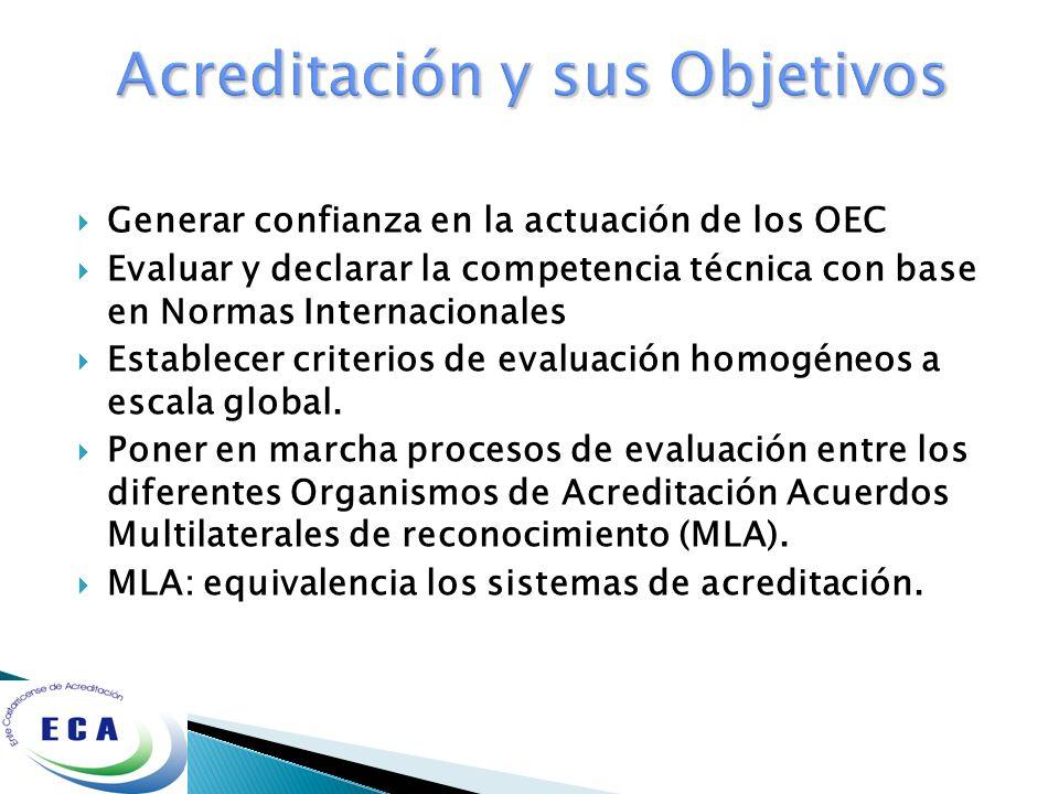 Generar confianza en la actuación de los OEC Evaluar y declarar la competencia técnica con base en Normas Internacionales Establecer criterios de eval