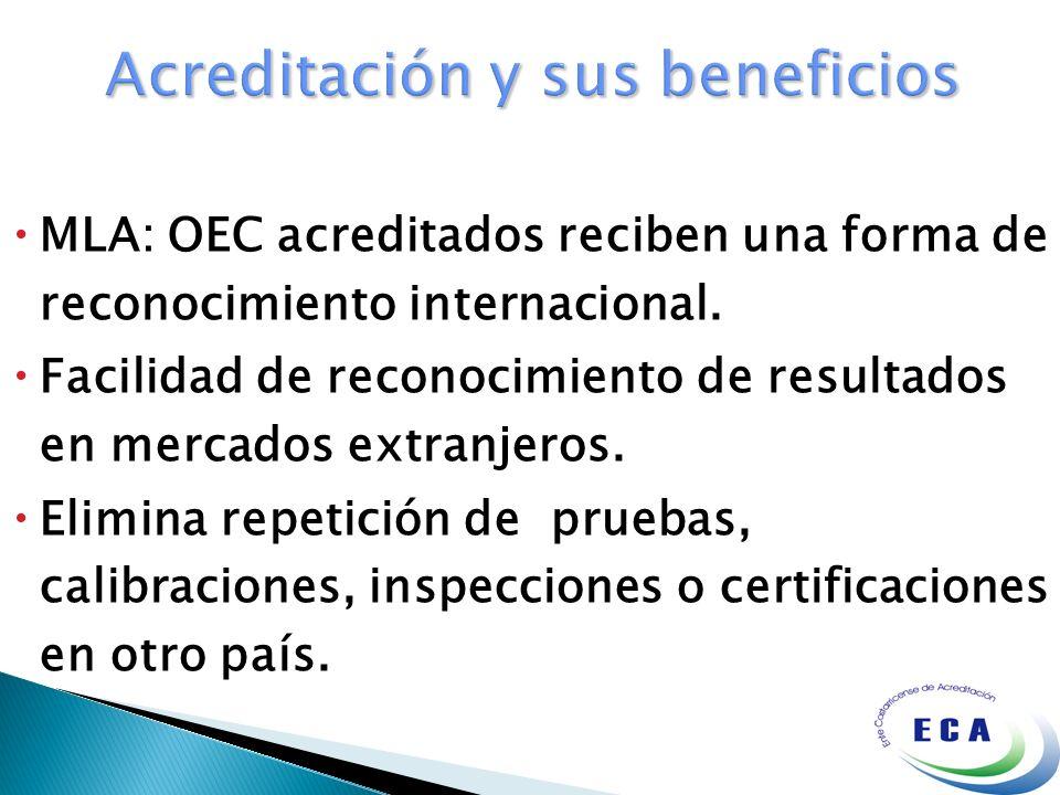 MLA: OEC acreditados reciben una forma de reconocimiento internacional. Facilidad de reconocimiento de resultados en mercados extranjeros. Elimina rep
