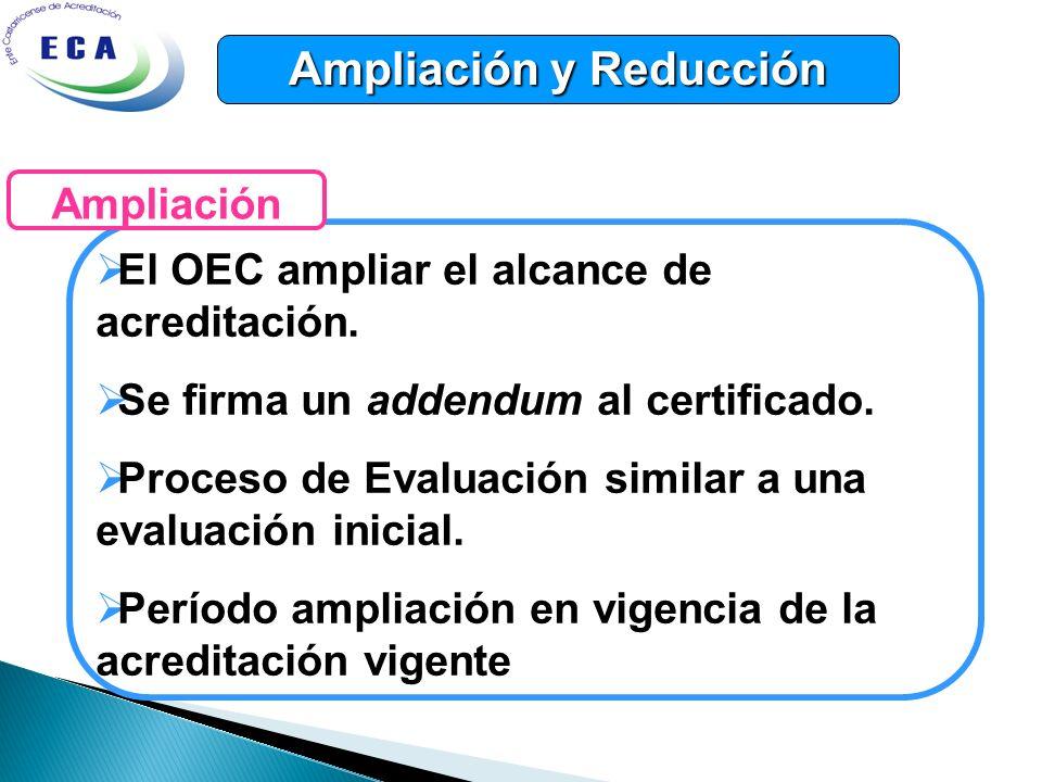 Ampliación y Reducción El OEC ampliar el alcance de acreditación. Se firma un addendum al certificado. Proceso de Evaluación similar a una evaluación