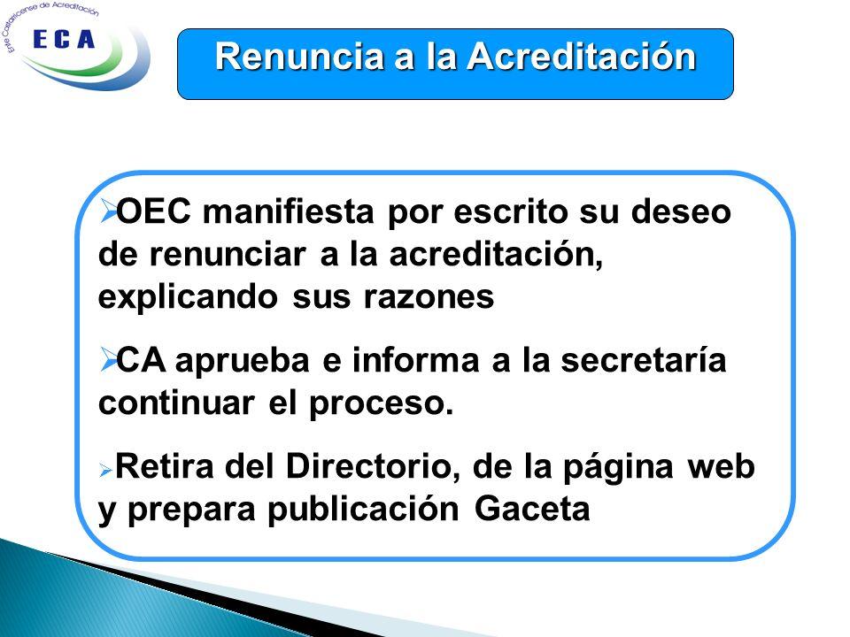 Renuncia a la Acreditación OEC manifiesta por escrito su deseo de renunciar a la acreditación, explicando sus razones CA aprueba e informa a la secret