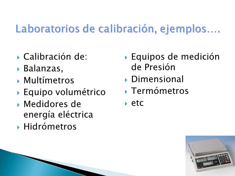 Calibración de: Balanzas, Multímetros Equipo volumétrico Medidores de energía eléctrica Hidrómetros Equipos de medición de Presión Dimensional Termóme
