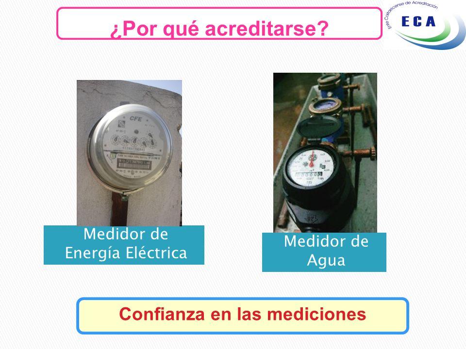 ¿Por qué acreditarse? Confianza en las mediciones Medidor de Energía Eléctrica Medidor de Agua