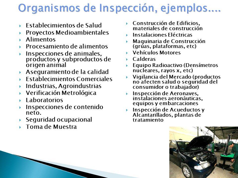 Establecimientos de Salud Proyectos Medioambientales Alimentos Procesamiento de alimentos Inspecciones de animales, productos y subproductos de origen