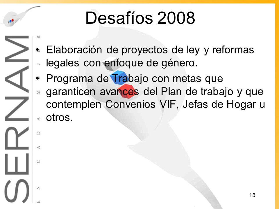 Desafíos 2008 Elaboración de proyectos de ley y reformas legales con enfoque de género.