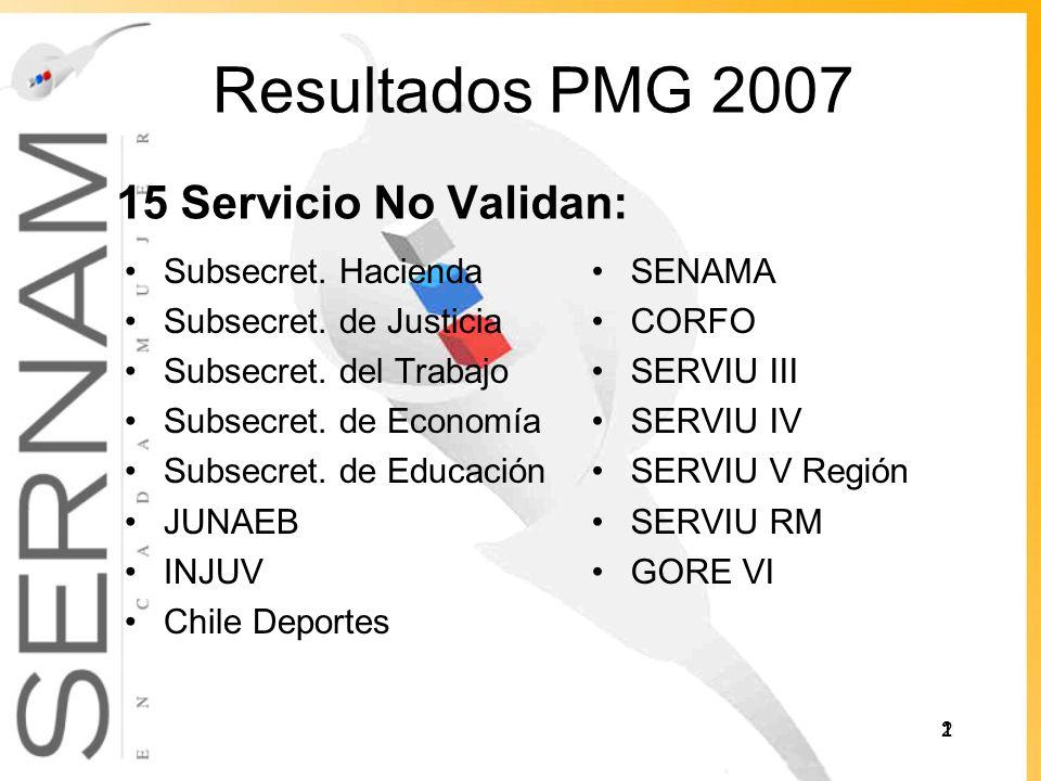 Resultados PMG 2007 15 Servicio No Validan: Subsecret.