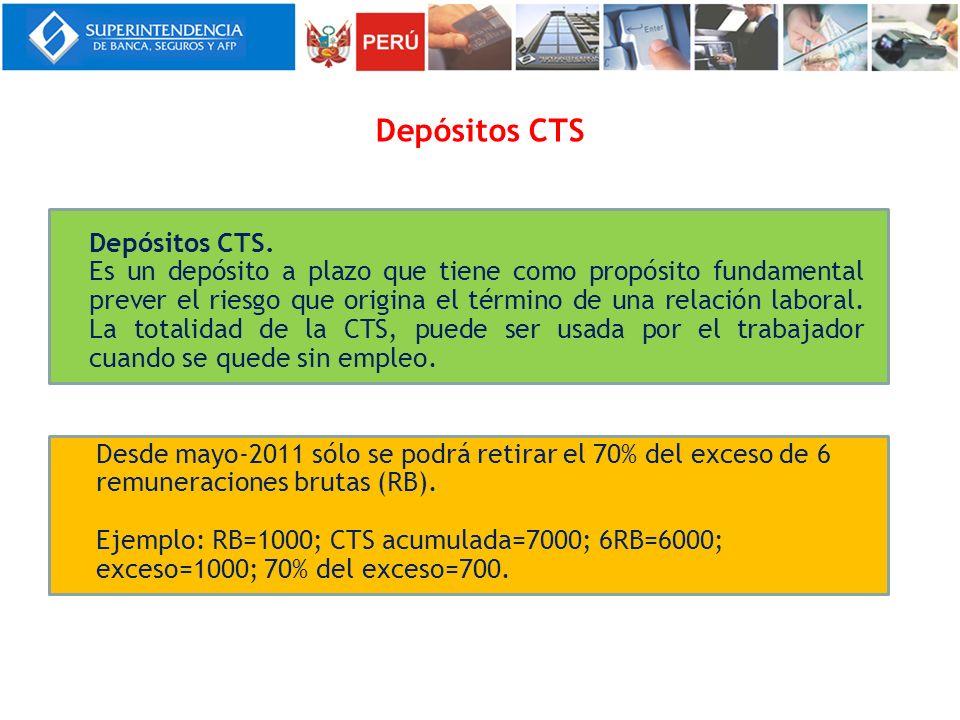 Depósitos CTS Depósitos CTS. Es un depósito a plazo que tiene como propósito fundamental prever el riesgo que origina el término de una relación labor