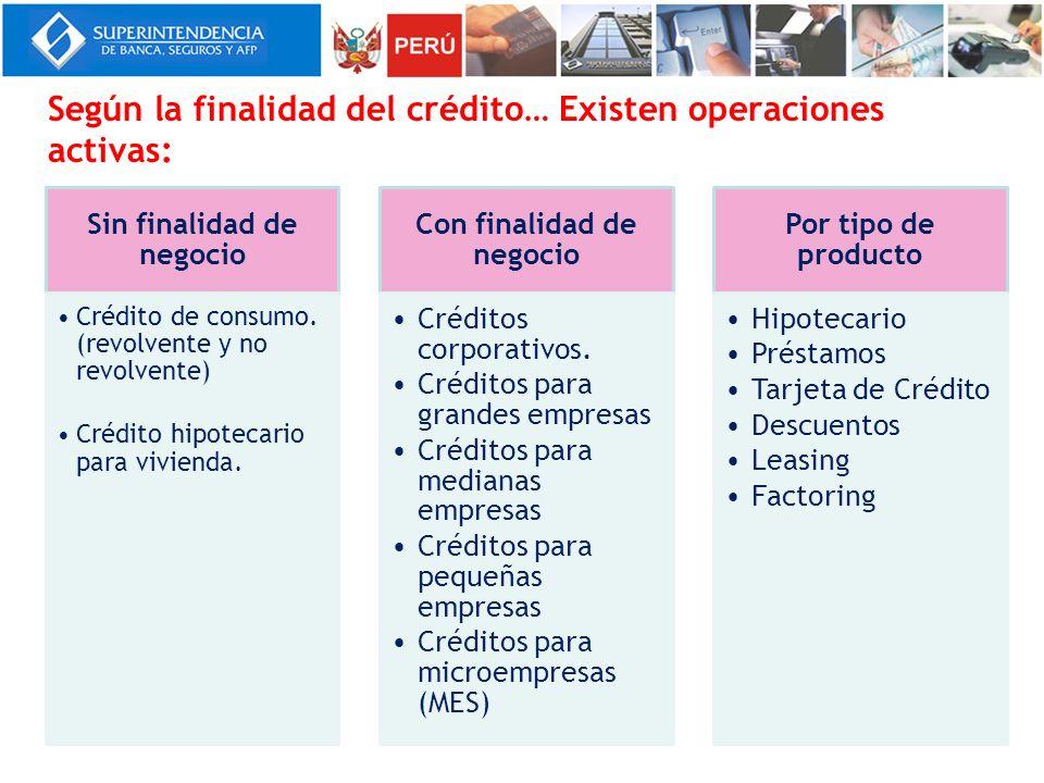 Según la finalidad del crédito… Existen operaciones activas: Sin finalidad de negocio Crédito de consumo. (revolvente y no revolvente) Crédito hipotec