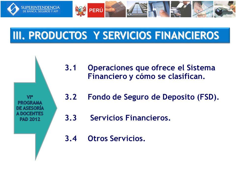 3.1Operaciones que ofrece el Sistema Financiero y cómo se clasifican. 3.2Fondo de Seguro de Deposito (FSD). 3.3 Servicios Financieros. 3.4Otros Servic