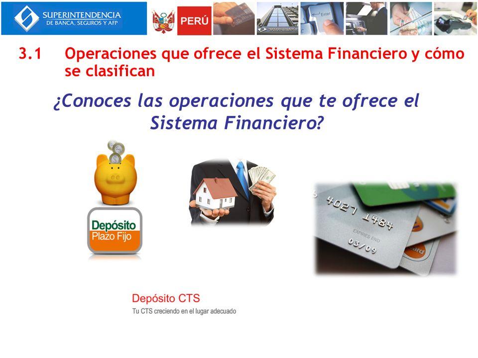 ¿Conoces las operaciones que te ofrece el Sistema Financiero? 3.1Operaciones que ofrece el Sistema Financiero y cómo se clasifican