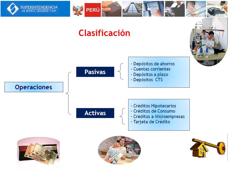 Clasificación - Depósitos de ahorros - Cuentas corrientes - Depósitos a plazo - Depósitos CTS - Créditos Hipotecarios - Créditos de Consumo - Créditos