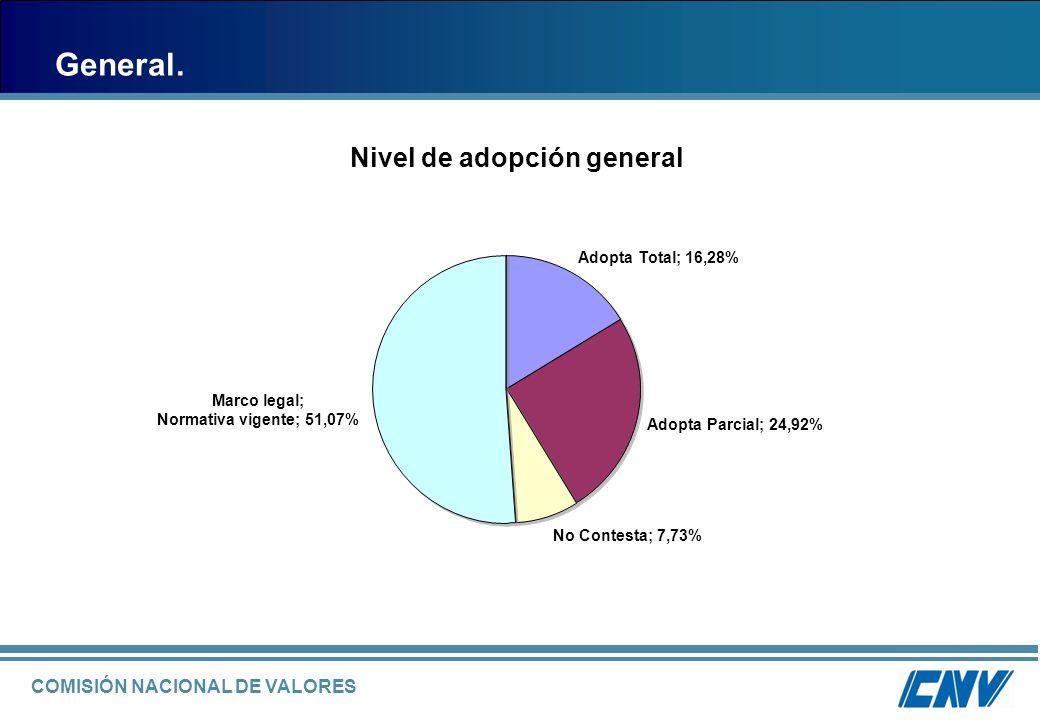 COMISIÓN NACIONAL DE VALORES I.- Ámbito de aplicación del Código.