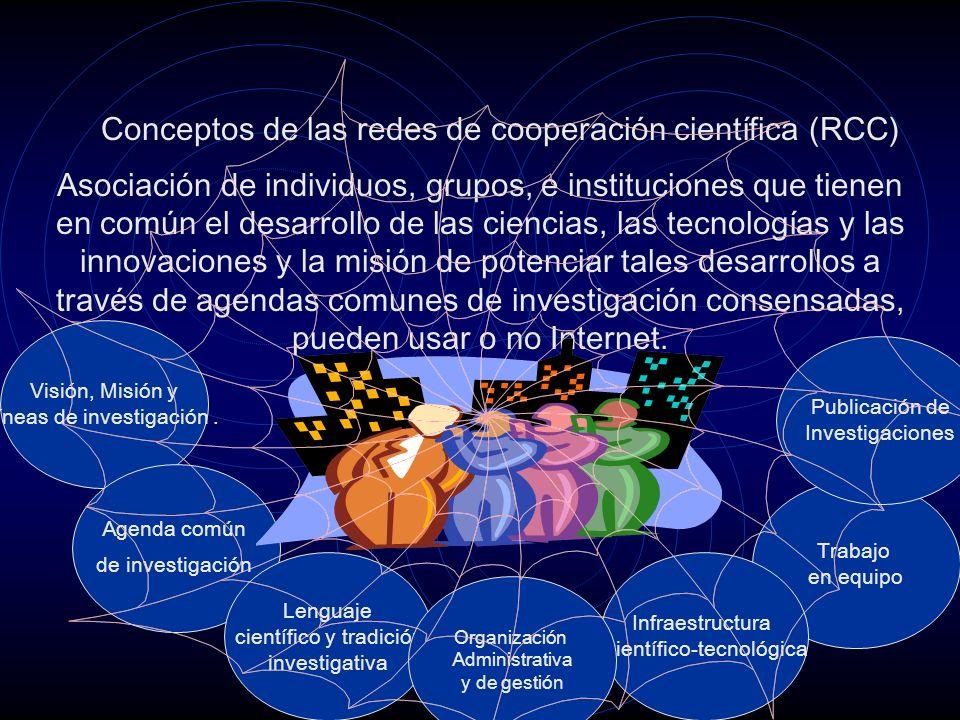 Conceptos de las redes de cooperación científica (RCC) Asociación de individuos, grupos, e instituciones que tienen en común el desarrollo de las ciencias, las tecnologías y las innovaciones y la misión de potenciar tales desarrollos a través de agendas comunes de investigación consensadas, pueden usar o no Internet.